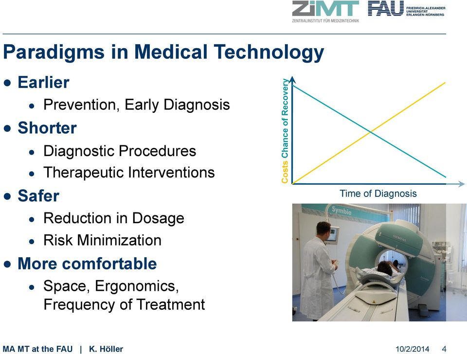 Risk Minimization More comfortable Space, Ergonomics, Frequency of Treatment