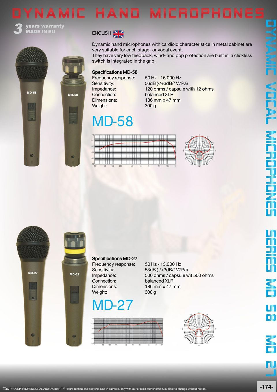 Specifications MD-58 Sensitivity: Impedance: Connection: Dimensions: Weight: MD-58 50 Hz - 16.
