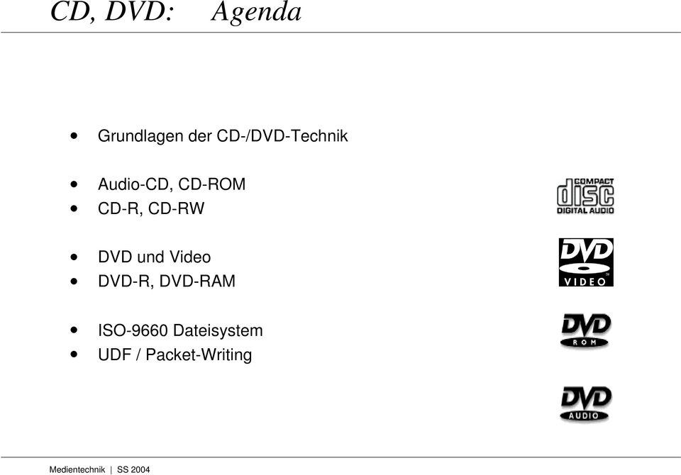 CD-R, CD-RW DVD und Video DVD-R,