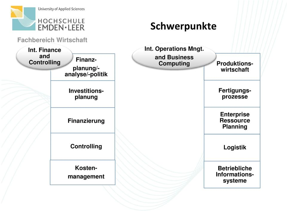 and Business Computing Finanzierung Enterprise Ressource Planning