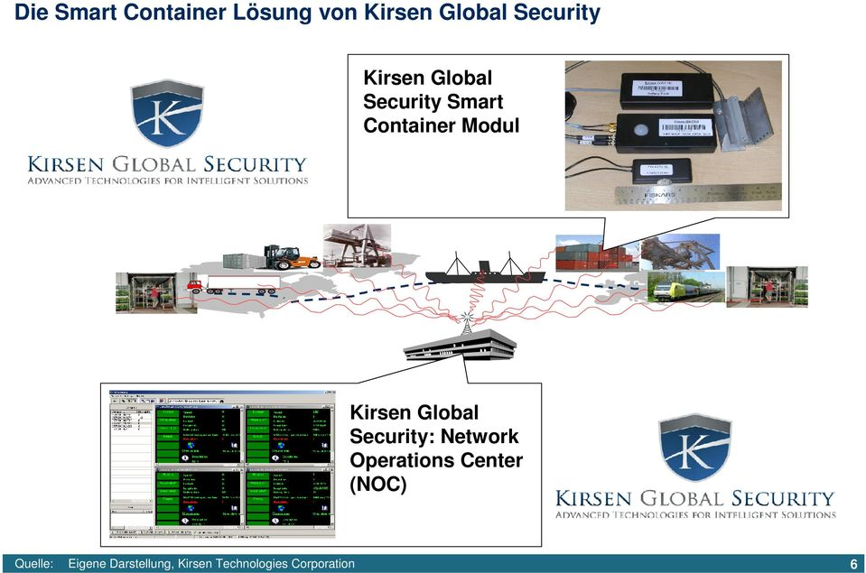 Global Security: Network Operations Center (NOC) Eigene