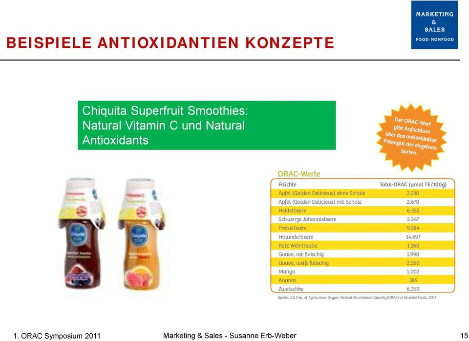und Natural Antioxidants 1.