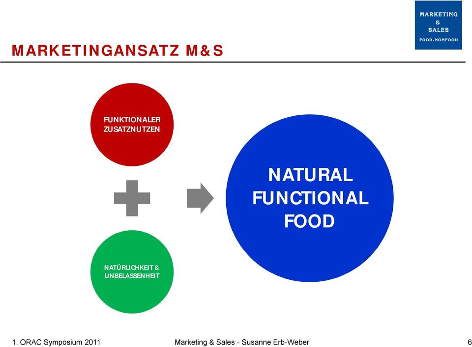 NATURAL FUNCTIONAL FOOD