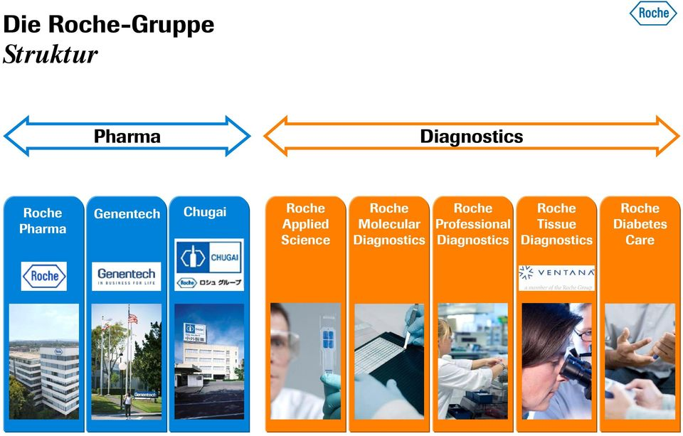Science Roche Molecular Diagnostics Roche