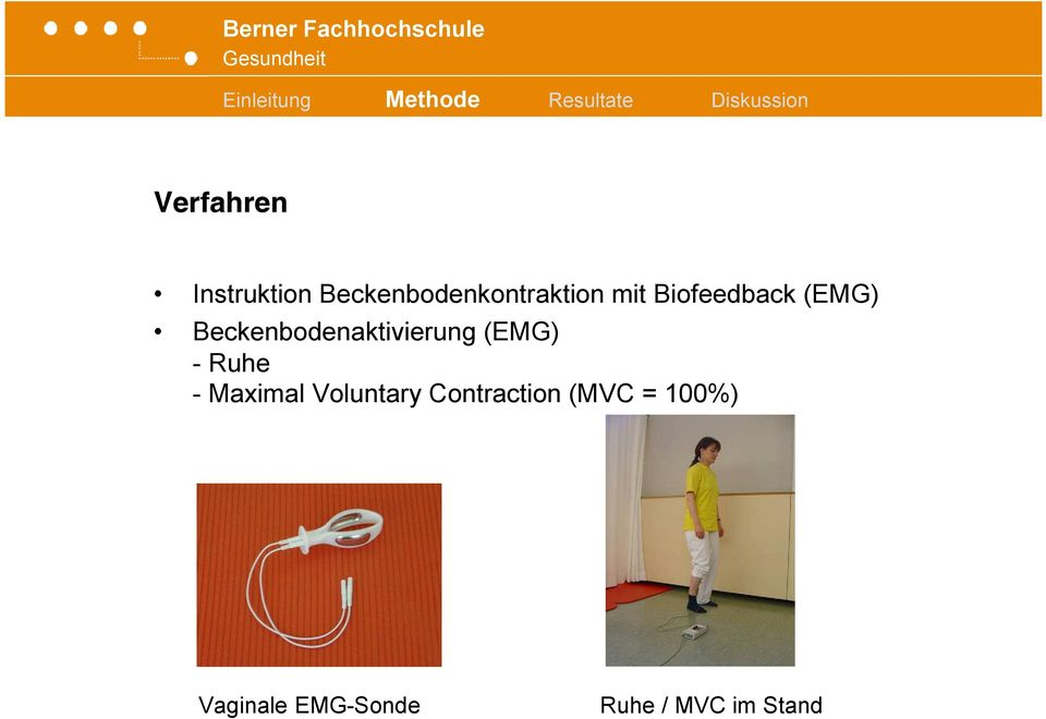 (EMG) - Ruhe - Maximal Voluntary Contraction