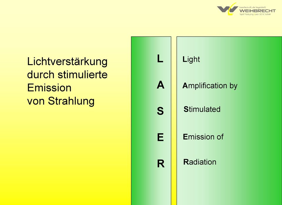 Strahlung L A S E R Light