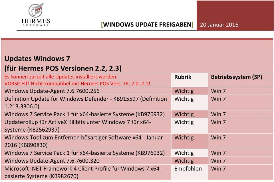 0) Windows 7 Service Pack 1 für x64-basierte Systeme (KB976932) Win 7 Updaterollup für ActiveX Killbits unter Windows 7 für x64- Win 7 Systeme (KB2562937) Windows-Tool zum Entfernen