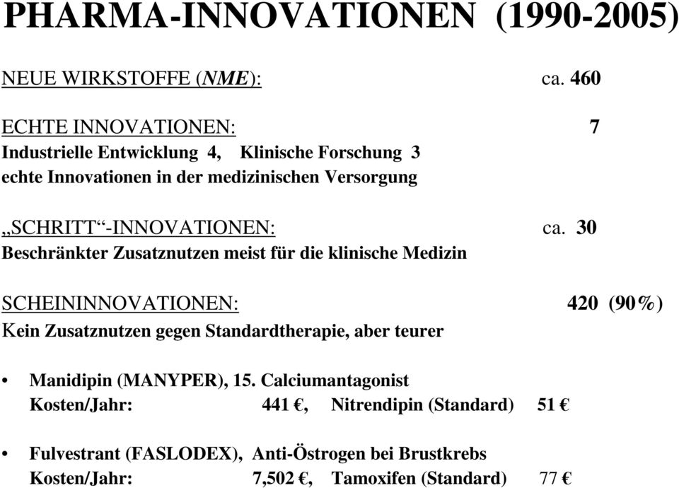 -INNOVATIONEN: ca.