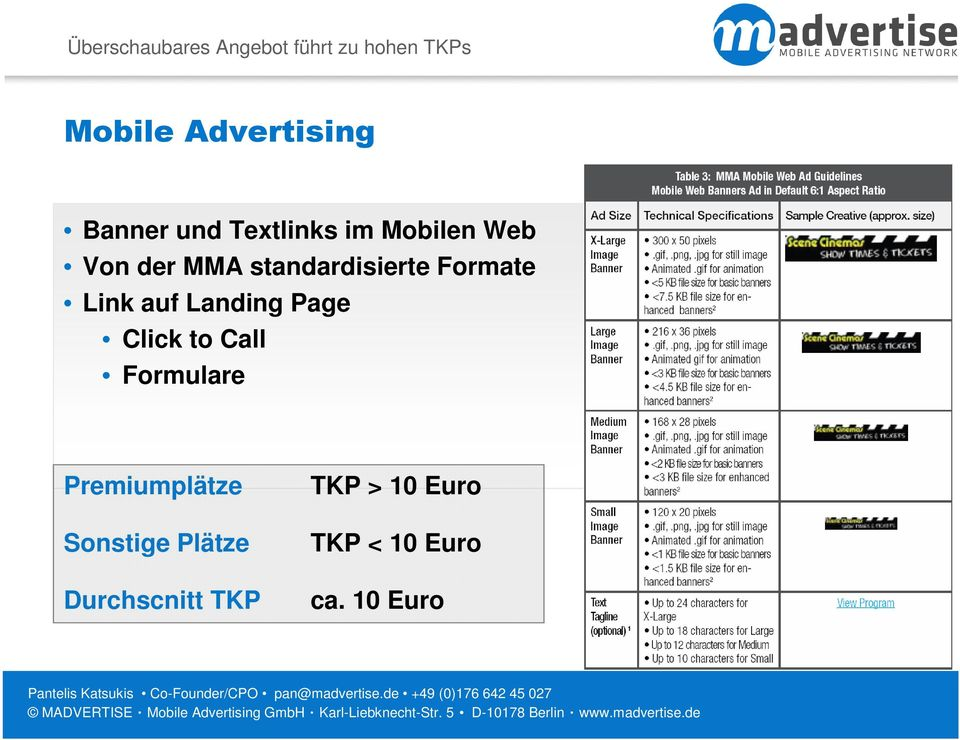 Formate Link auf Landing Page Click to Call Formulare