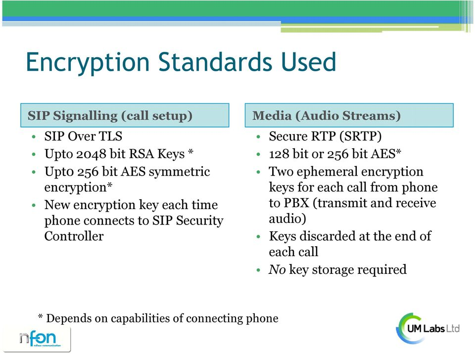 Secure RTP (SRTP) 128 bit or 256 bit AES* Two ephemeral encryption keys for each call from phone to PBX (transmit