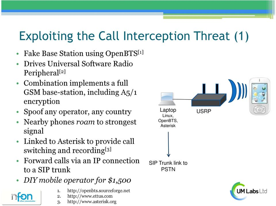 to Asterisk to provide call switching and recording [3] Forward calls via an IP connection to a SIP trunk DIY mobile operator for $1,500 1.