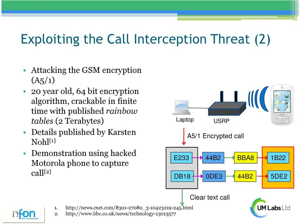 Demonstration using hacked Motorola phone to capture call [2] Laptop USRP A5/1 Encrypted call E233 44B2 BBA8 1B22 DB18