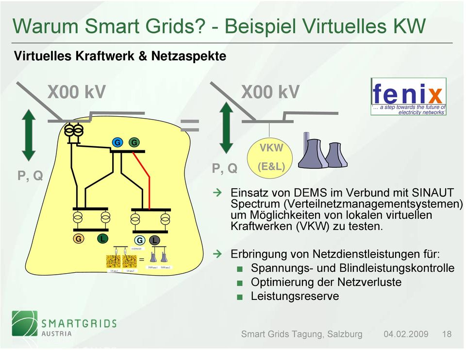 electricity networks G G VKW P, Q G L G 11 kv/0.
