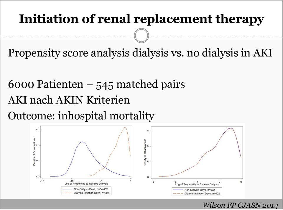 no dialysis in AKI 6000 Patienten 545 matched pairs