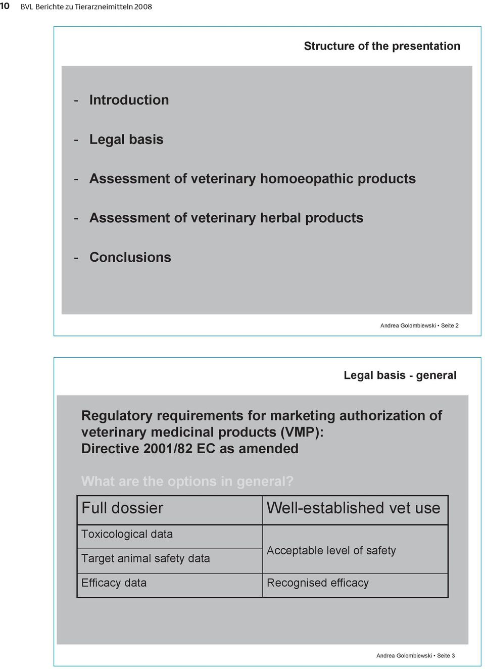 marketing authorization of veterinary medicinal products (VMP): Directive 2001/82 EC as amended What are the options in general?