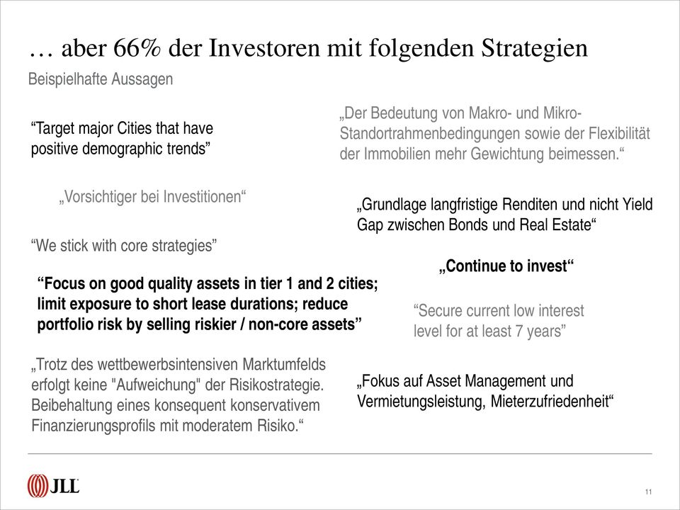 Vorsichtiger bei Investitionen We stick with core strategies Focus on good quality assets in tier 1 and 2 cities; limit exposure to short lease durations; reduce portfolio risk by selling riskier /