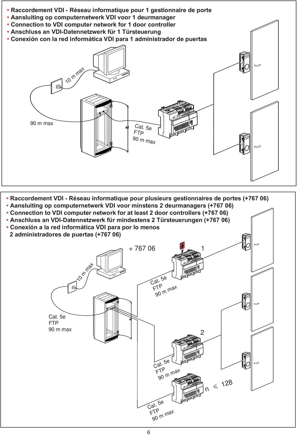 plusieurs gestionnaires de portes (+767 06) Aansluiting op computernetwerk VDI voor minstens 2 deurmanagers (+767 06) Connection to VDI computer network for at least 2 door controllers (+767