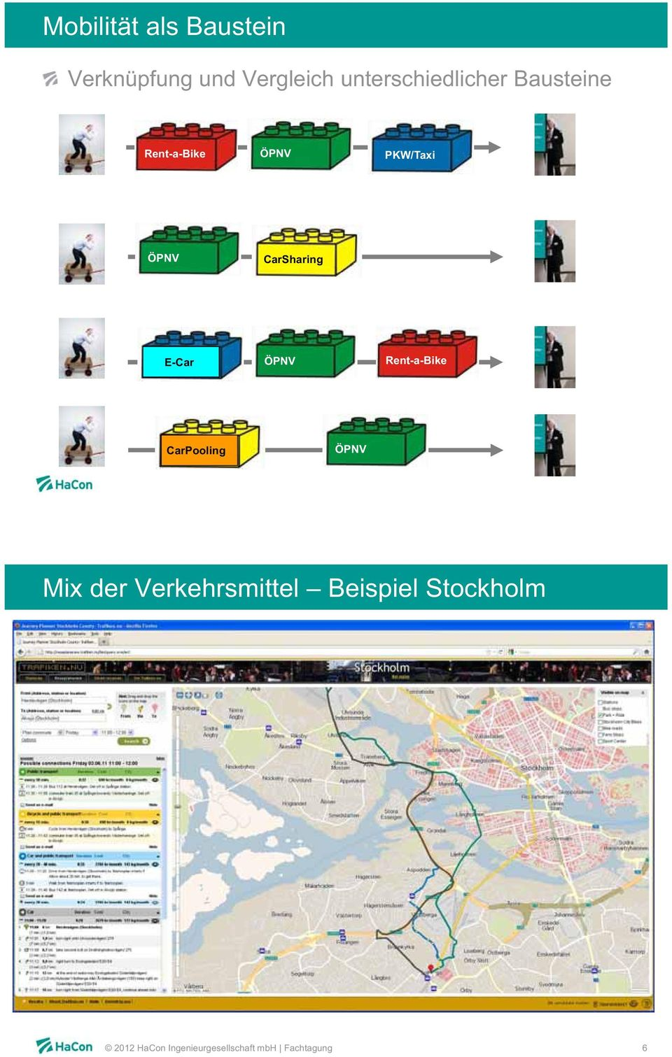 CarSharing E-Car ÖPNV Rent-a-Bike CarPooling ÖPNV Mix der