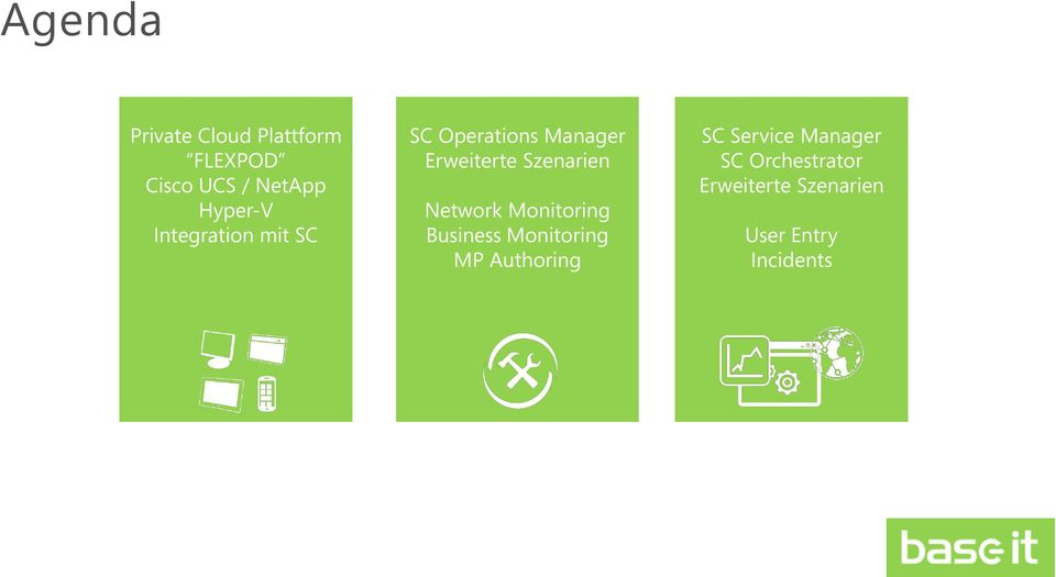 Szenarien Network Monitoring Business Monitoring MP Authoring