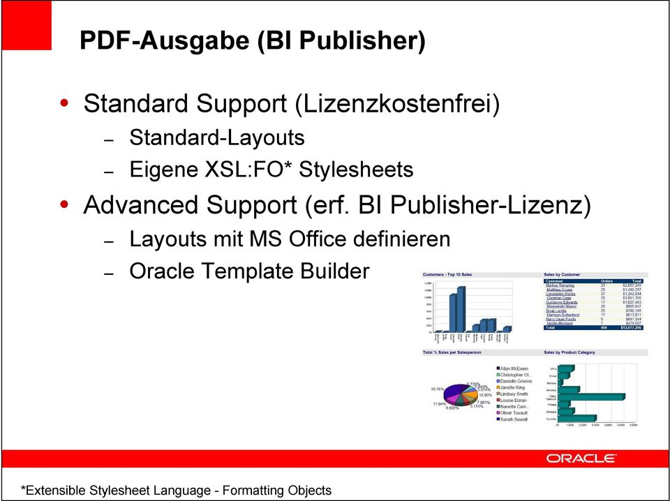 (erf. BI Publisher-Lizenz) Layouts mit MS Office definieren