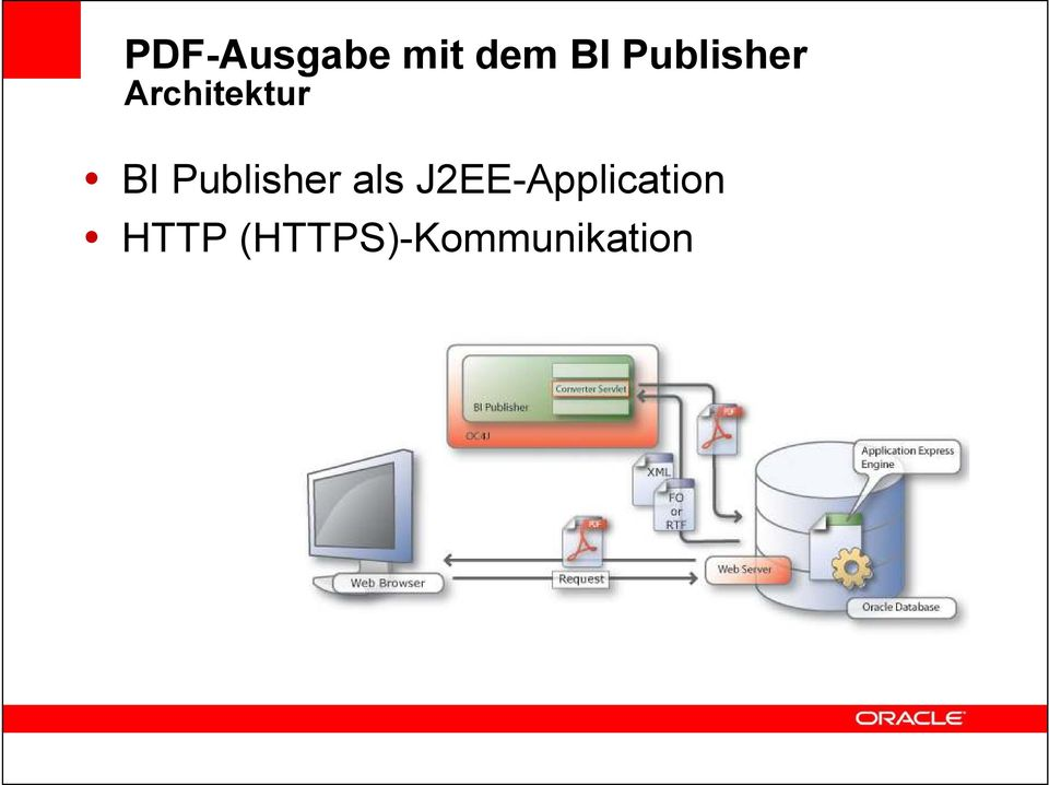Publisher als