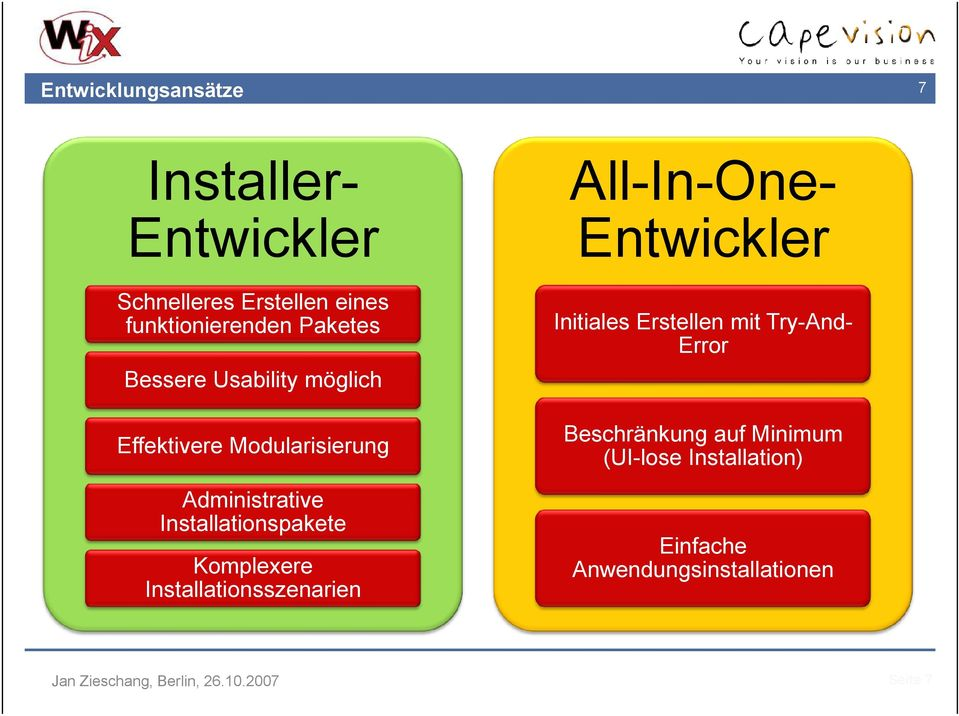Installationspakete Komplexere Installationsszenarien All-In-One- Entwickler Initiales