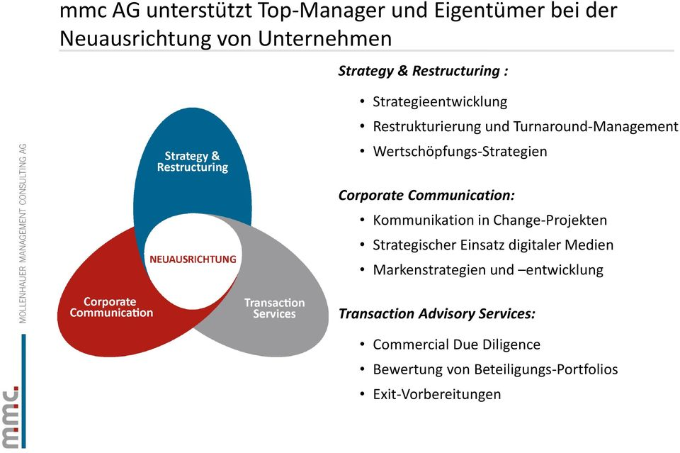 Communication: Kommunikation in Change-Projekten Strategischer Einsatz digitaler Medien Markenstrategien und