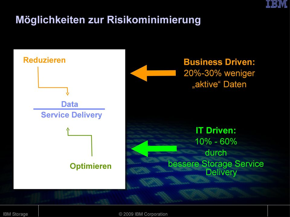 Service Delivery IT Driven: 10% - 60% durch bessere