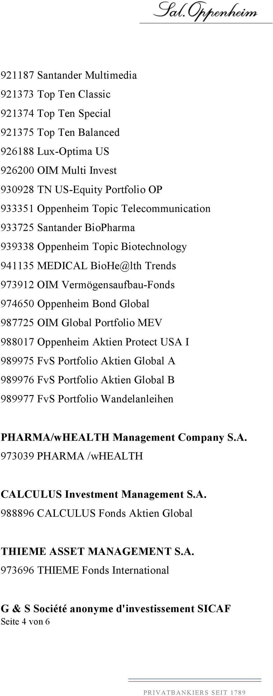 Portfolio MEV 988017 Oppenheim Aktien Protect USA I 989975 FvS Portfolio Aktien Global A 989976 FvS Portfolio Aktien Global B 989977 FvS Portfolio Wandelanleihen PHARMA/wHEALTH Management Company S.A. 973039 PHARMA /whealth CALCULUS Investment Management S.