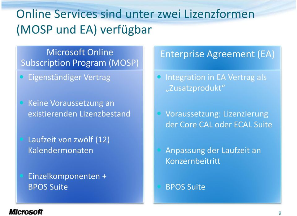Kalendermonaten Einzelkomponenten + BPOS Suite Enterprise Agreement (EA) Integration in EA Vertrag als