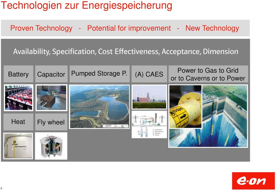 Effectiveness, Acceptance, Dimension Battery Capacitor Pumped Storage
