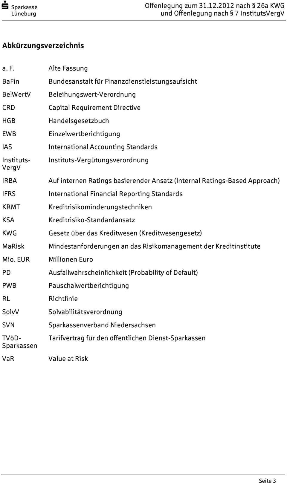 Beleihungswert-Verordnung Capital Requirement Directive Handelsgesetzbuch Einzelwertberichtigung International Accounting Standards Instituts-Vergütungsverordnung Auf internen Ratings basierender