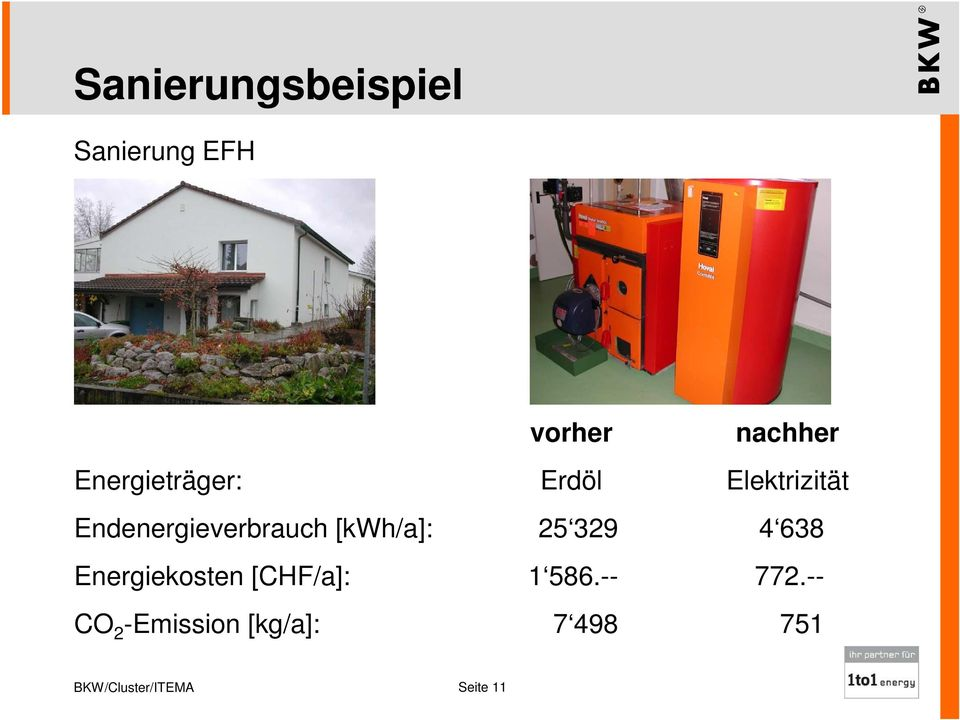 [kwh/a]: 25 329 4 638 Energiekosten [CHF/a]: 1 586.