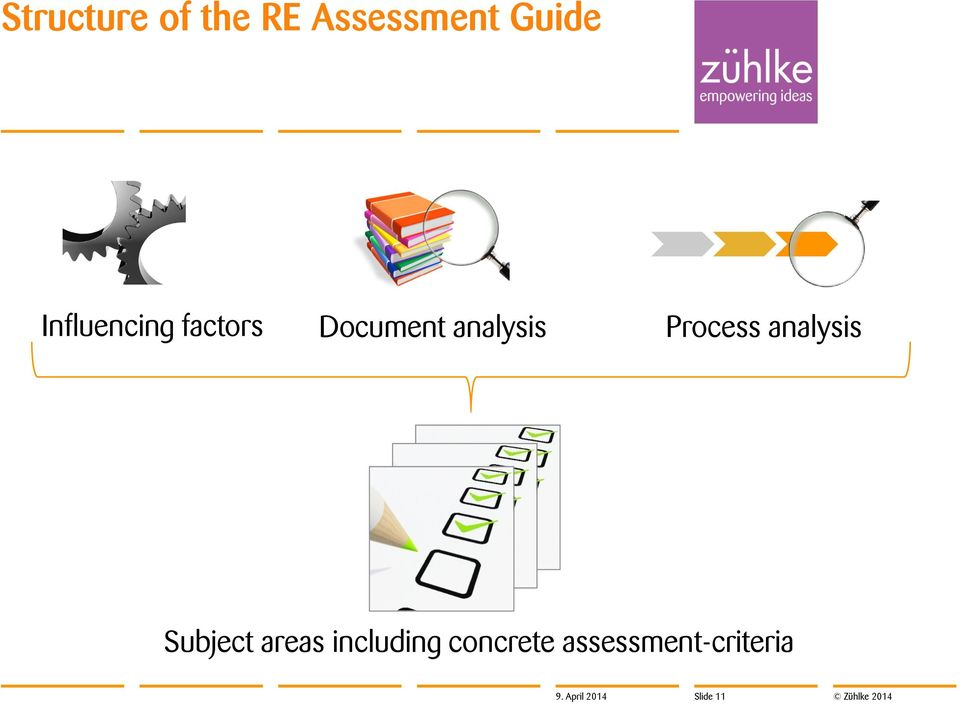 Process analysis Subject areas including