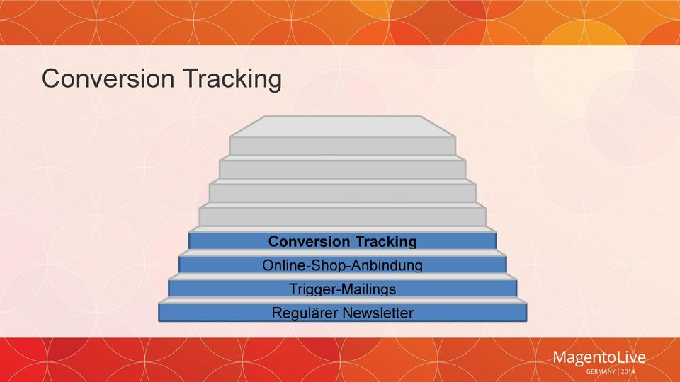 Segmentierung Conversion Tracking