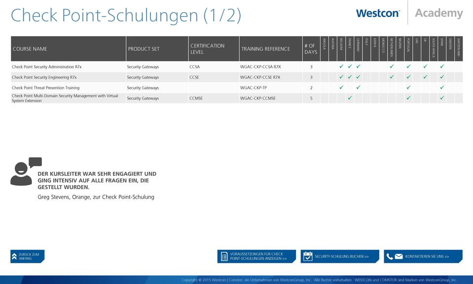 ü Check Point Multi-Domain Security Management with Virtual System Extension Security Gateways CCMSE WGAC-CKP-CCMSE 5 ü ü ü DER KURSLEITER WAR SEHR ENGAGIERT