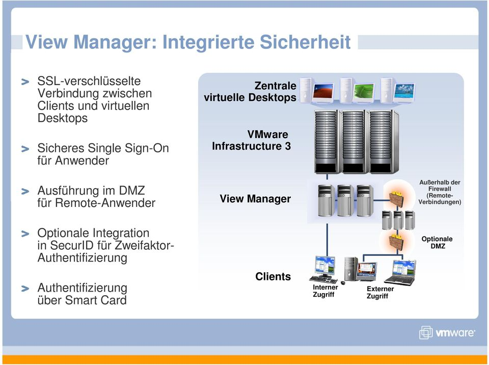 Remote-Anwender View Manager Außerhalb der Firewall (Remote- Verbindungen) Optionale Integration in SecurID für