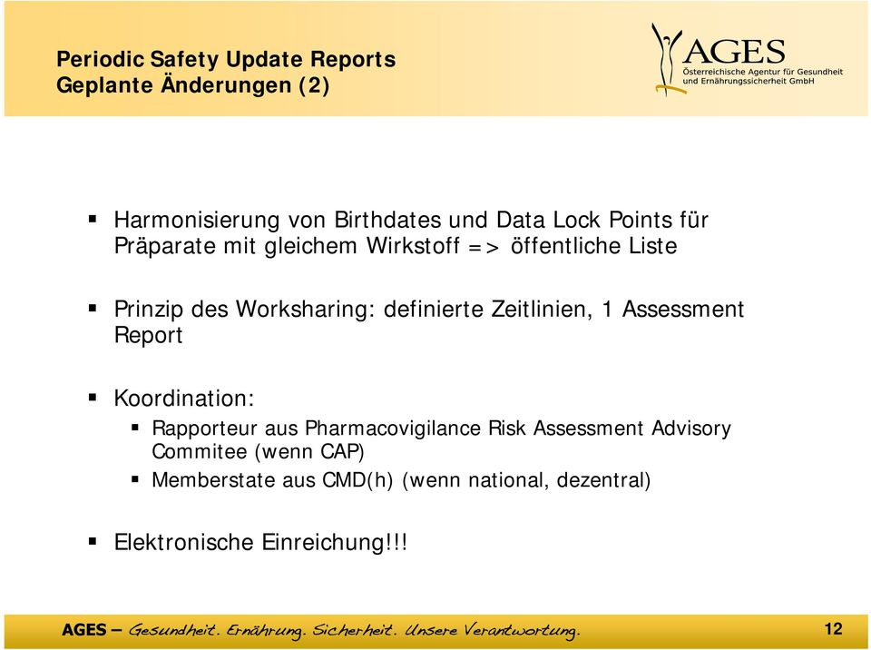 Zeitlinien, 1 Assessment Report Koordination: Rapporteur aus Pharmacovigilance Risk Assessment