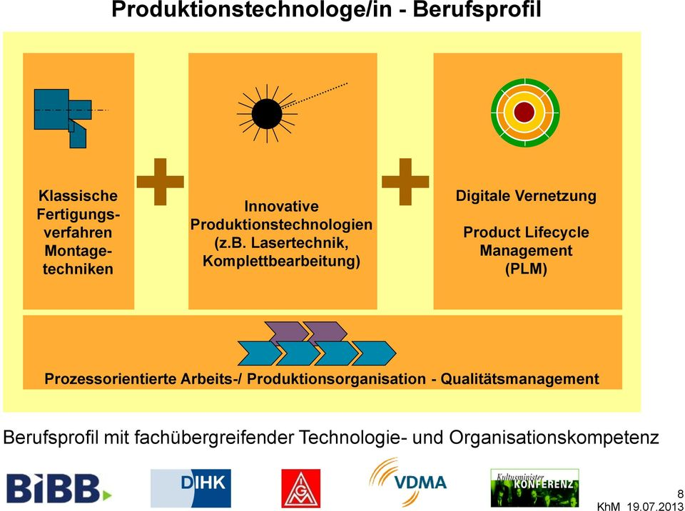 Lasertechnik, ( Komplettbearbeitung + Digitale Vernetzung Product Lifecycle Management ( PLM )