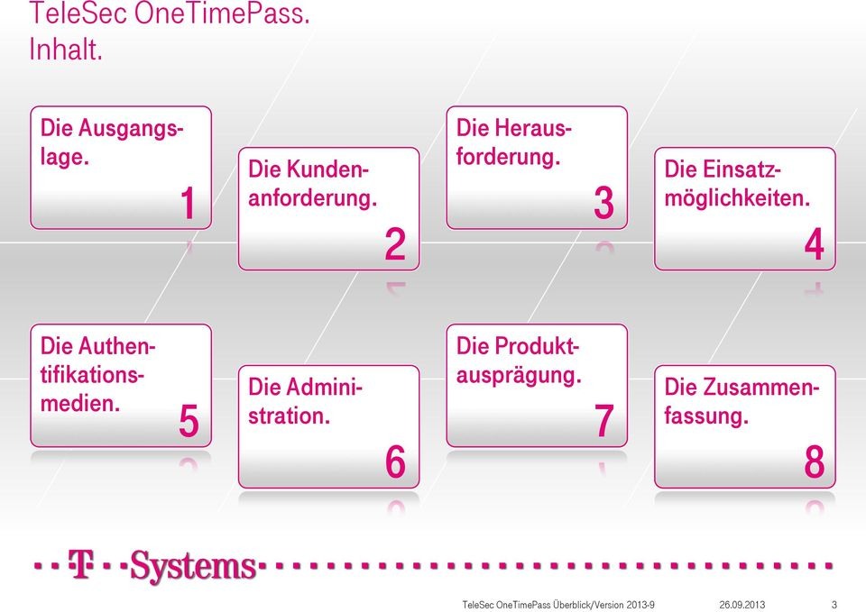 4 Die Authentifikationsmedien. 5 Die Administration.