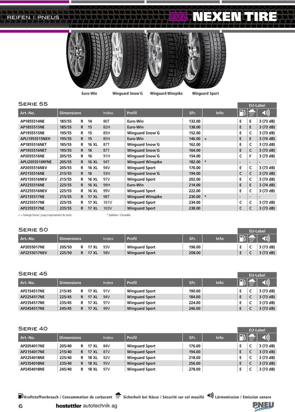 00 E C 3 (73 db) AP1955516NET 195/55 R 16 87T Winguard Snow`G 164.00 E C 3 (73 db) AP2055516NE 205/55 R 16 91H Winguard Snow`G 154.