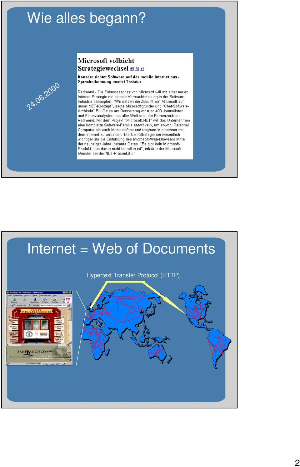 of Documents Hypertext