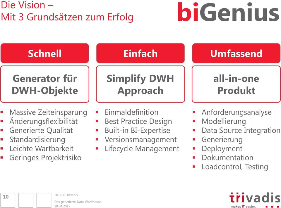 Simplify DWH Approach Einmaldefinition Best Practice Design Built-in BI-Expertise Versionsmanagement Lifecycle