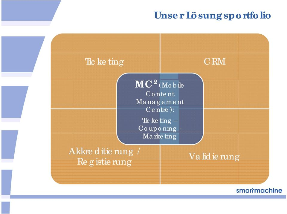 (Mobile Content Management Centre):