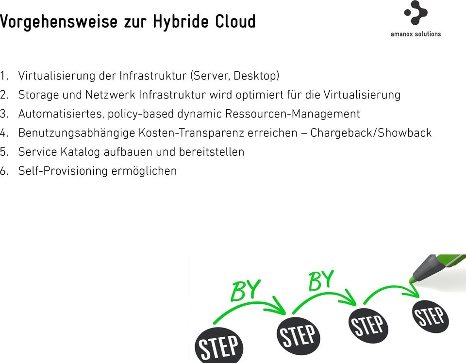 Automatisiertes, policy-based dynamic Ressourcen-Management 4.