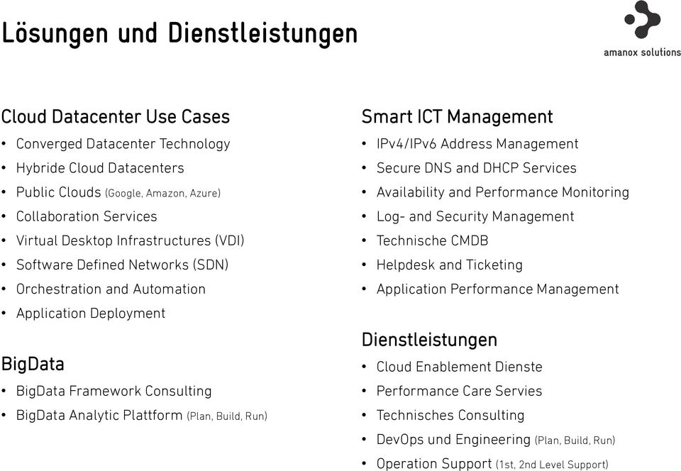 ICT Management IPv4/IPv6 Address Management Secure DNS and DHCP Services Availability and Performance Monitoring Log- and Security Management Technische CMDB Helpdesk and Ticketing Application
