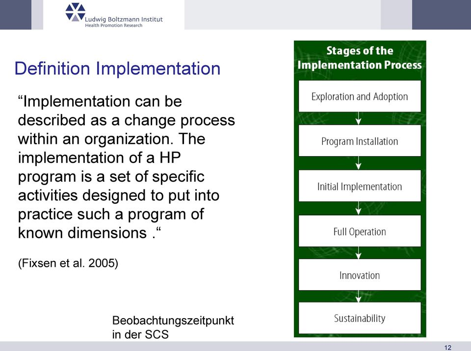 The implementation of a HP program is a set of specific activities