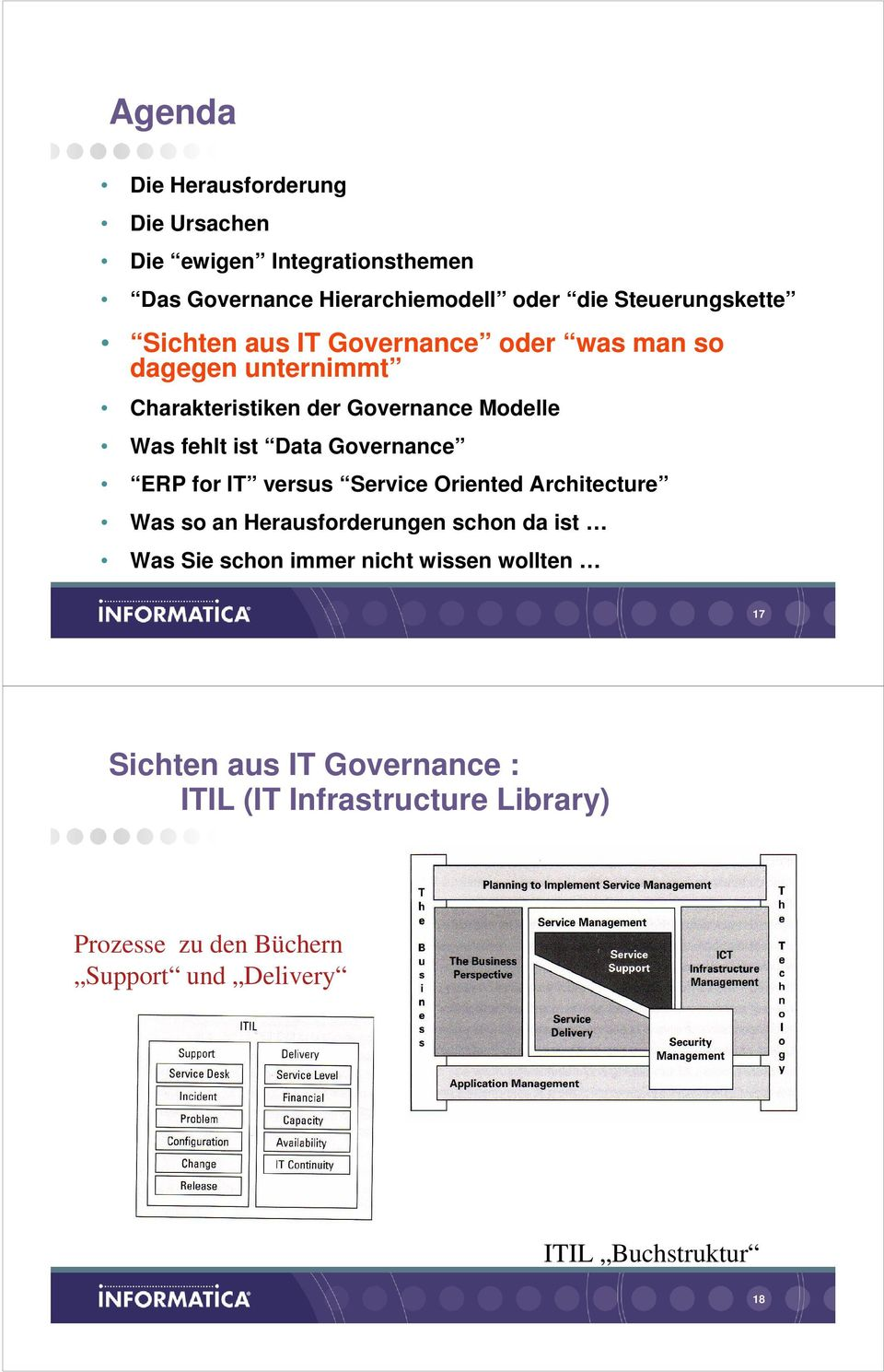 (IT Infrastructure Library) Prozesse zu den