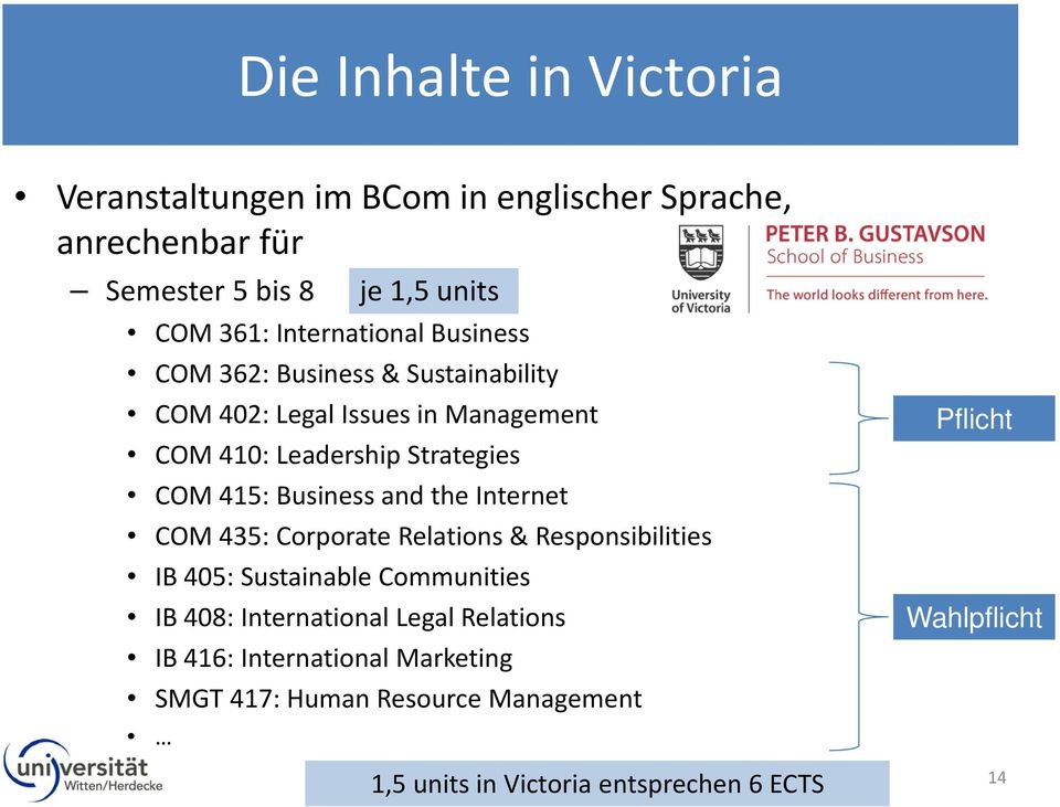 Business and the Internet COM 435: Corporate Relations & Responsibilities IB 405: Sustainable Communities IB 408: International Legal