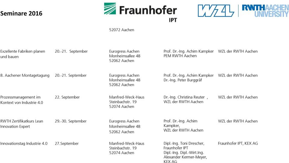 0 22. September Dr.-Ing. Christina Reuter, RWTH Zertifikatkurs Lean Innovation Expert 29.-30. September Eurogress Aachen Monheimsallee 48 Prof. Dr.-Ing. Achim Kampker, Innovationstag Industrie 4.